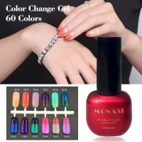 China new 7.3ml 24 colors temperature change color nail polish thermal gel polish on sale