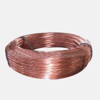 Wholesale Manganin 6J13 Resistance Wire from china suppliers