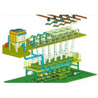 China Small Chemical Batching System on sale