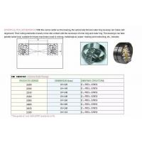 Buy cheap Tapered Roller bearing Self-Aligning Ball bearing from wholesalers
