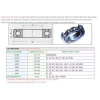 Buy cheap Tapered Roller bearing Deep groove ball bearing from wholesalers