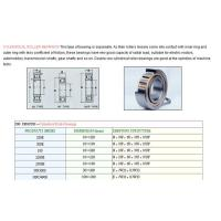 Buy cheap Tapered Roller bearing Cylindrical roller bearing from wholesalers