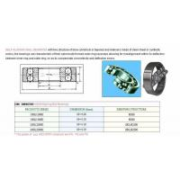 Buy cheap Tapered Roller bearing Self-Aligning Roller bea.. from wholesalers