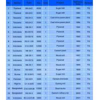 Wholesale Achievement from china suppliers