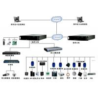 Buy cheap Dynamic environment monitoring from wholesalers
