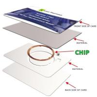 China Cheap And Fine Rfid Card With Magnetic Strip on sale