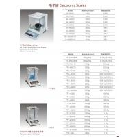 Wholesale Electronic Scales-P12 from china suppliers