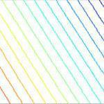 Angle analysis for the evaluation of in-plane anisotropic properties