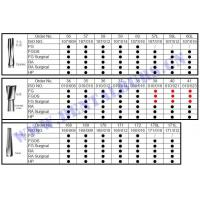 Wholesale Carbide Burs Catalog Page2 from china suppliers