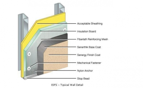 Exterior Insulation And Finish Systems Of Item 44614883