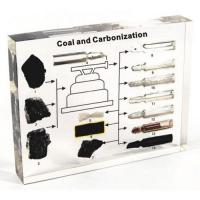 Wholesale 3012 Coal and Carbonization from china suppliers