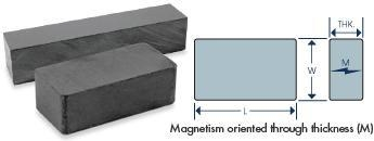 Quality Neodymium Magnets for sale