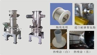 China Fluidized-bed Jet mill